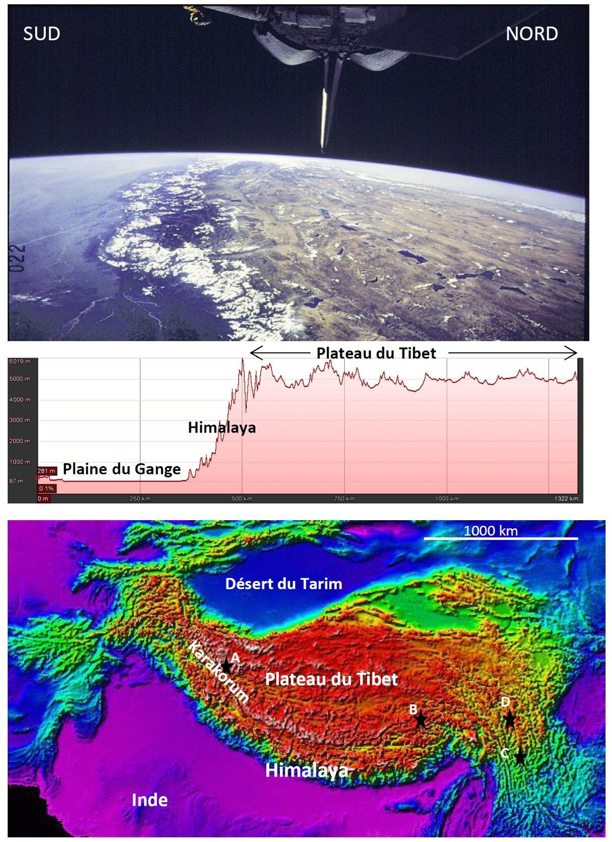 Le plateau du Tibet dans son cadre géographique