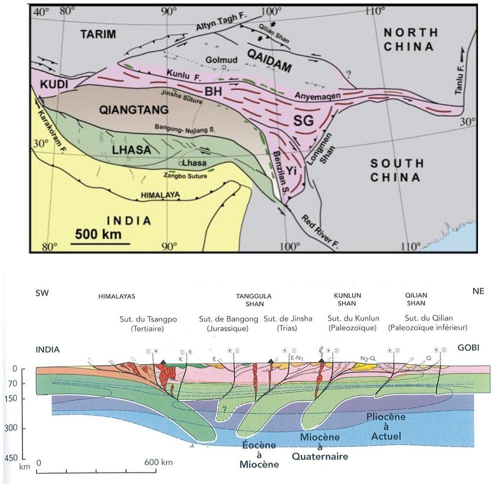 Carte structurale et coupe géologique simplifiée de l'Himalaya et du Tibet