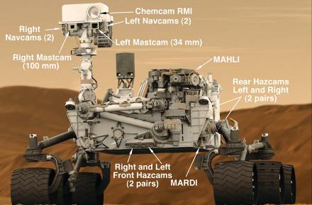 Les 17 caméras de Curiosity