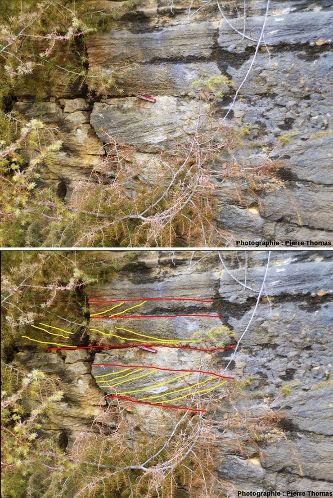 Images brute et annotée des grès, ancien sable déposé il y a 250Ma dans la région de Brive (Corrèze) et montrant des stratifications entrecroisées, comme dans les dépôts de Yellowknife Bay