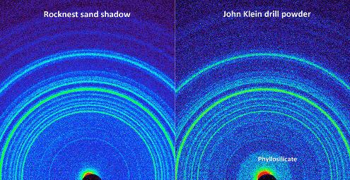 Exemple des 1re et 2e diffractions X faites par Curiosity, la première sur le sable d'une dune active (Rocknest Sand, à gauche), et la 2e sur les sédiments gréseux de Yellowknife Bay (John Klein, à droite)