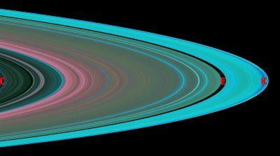 Granulométrie des plus fines particules de l'anneau A (à l'extérieur de la division de Cassini C)