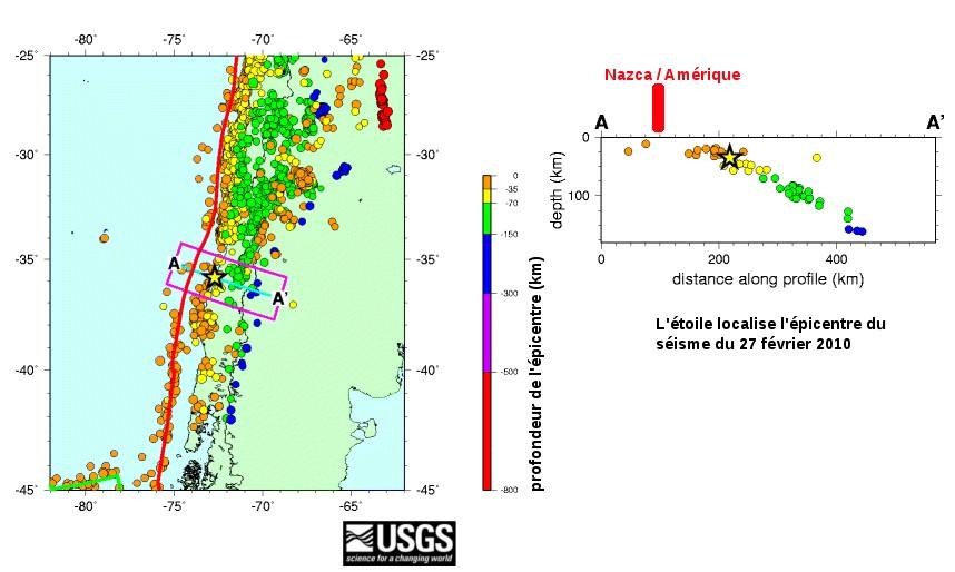 Localisation en coupe de l'épicentre du séisme du 27/02/2010 au large du Chili