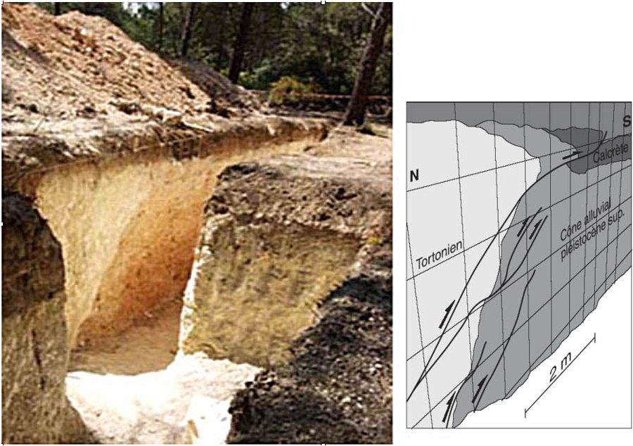 Vue générale et schéma interprétatif de la tranchée paléo-sismologique creusée en travers de la faille de l'Ermitage