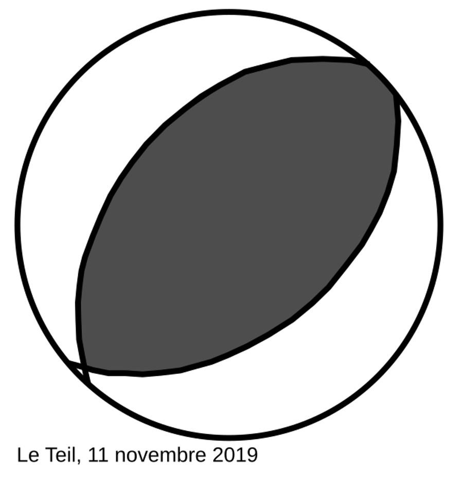 Mécanisme au foyer du séisme du 11/11/2019 déterminé par inversion des formes d'ondes