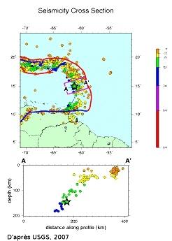 Coupe sismique des Antilles replaçant le séisme du 29/11/2007