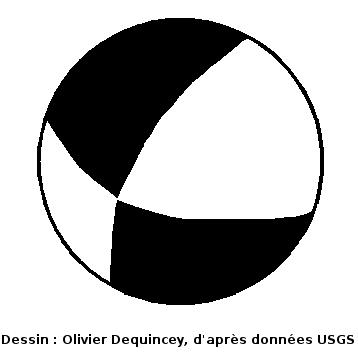 Tenseur des contraintes du séisme du 29/11/2007, Martinique