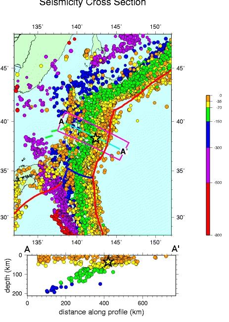 Sismicité au Japon, carte et coupe