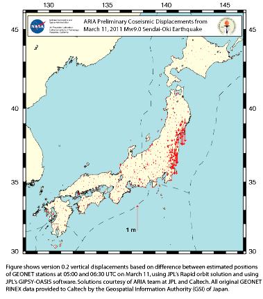 Déplacements verticaux liés au séisme de Sendai