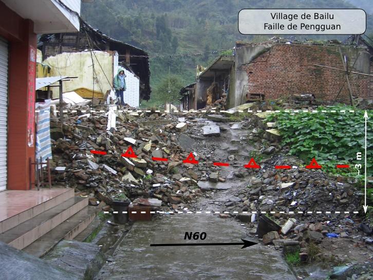 Trace de la rupture sur la faille à jeu inverse de Pengguan au travers d'une ruelle dans le village de Bailu
