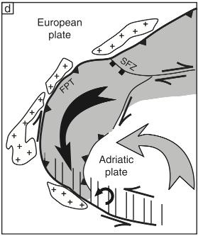 Schéma de la cinématique actuelle de l'arc des Alpes internes