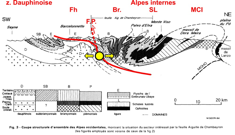 Le séisme du 7/04/2014 (cercle jaune) replacé sur une coupe des Alpes à la hauteur de Barcelonnette