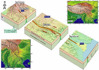 Représentation de la zone de cisaillement de la région de Ailao Shan- Red River qui affecte l'ensemble de la lithosphère, sur 1000 kilomètres de longueur