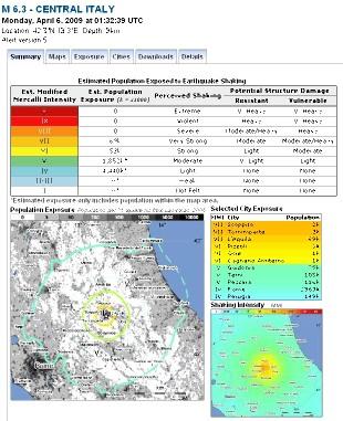 Carte de l'intensité et le nombre d'habitants touchés, séisme du 6 avril 2009, L'Aquila (Italie)