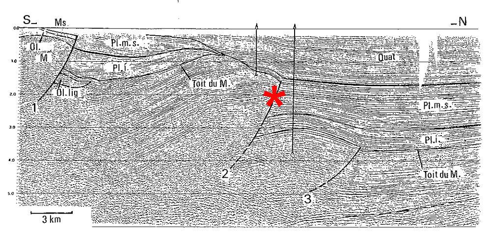 Profil de sismique réflexion à travers les chevauchements apenniniques, dans un autre secteur que celui des séismes de mai 2012, mais dans un contexte géodynamique semblable