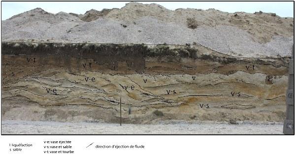 Des traces d'éjections de fluides, terrasse alluviale de l'Aube