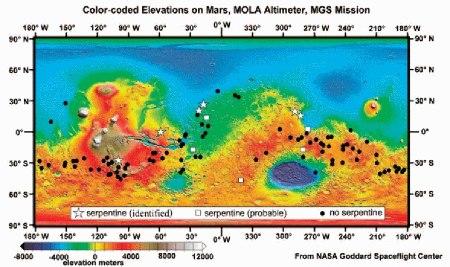 Identification de serpentine d'âge noachien à la surface de Mars