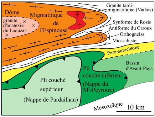 Schéma structural simplifié de l'Est de la Montagne Noire
