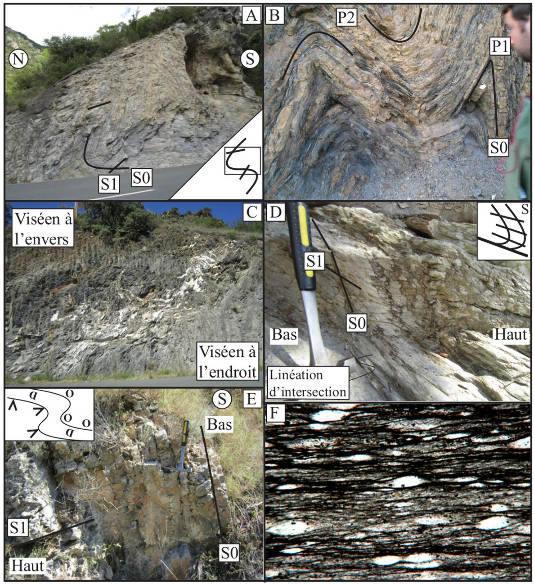 Photographies de structures dans les plis couchés du versant Sud de la Montagne Noire
