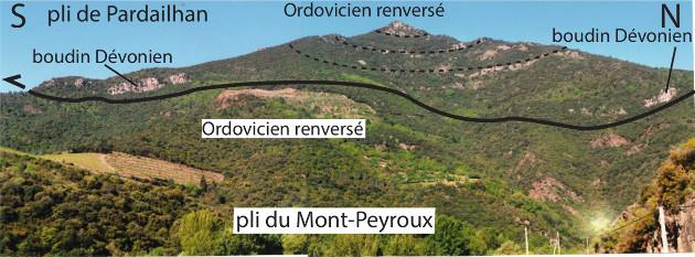 """Panorama du contact, appelé """"queue de cochon"""" entre le flanc inverse du pli couché inférieur (Mont-Peyroux) et le flanc inverse du pli couché supérieur (Pardailhan)"""