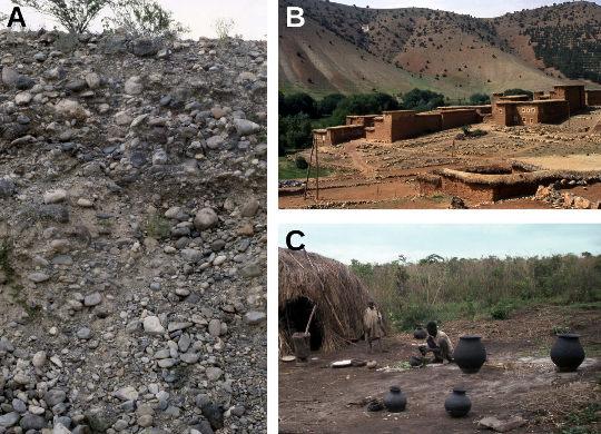 Les fonctions de matériau du sol