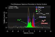 Exemple de spectre Moessbauer martien