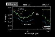 """Spectre infra-rouge de la roche martienne """"El Capitan"""" , comparé aux spectres moyens des sulfates et d'une roche contenant silicates et oxydes, sans sulfates"""
