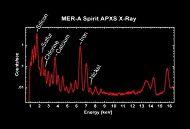 Exemple de spectre X martien