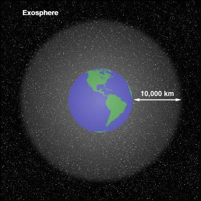 Thermosphère et exosphère