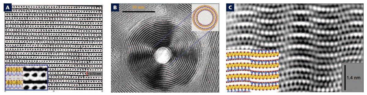 Observations de serpentines au microscope électronique à transmission (MET)