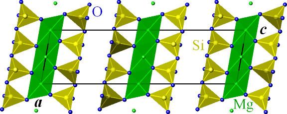 Modèle atomique du talc