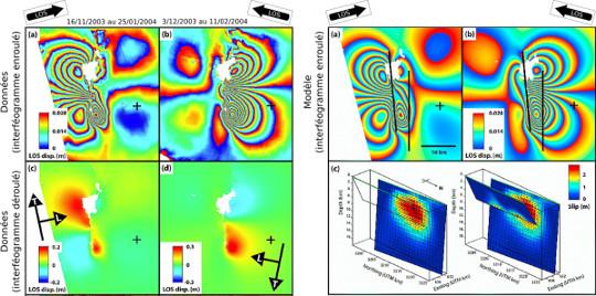 Interférogramme du séisme de Bam (2003) et résultats de modélisation des sources à l'origine du séisme
