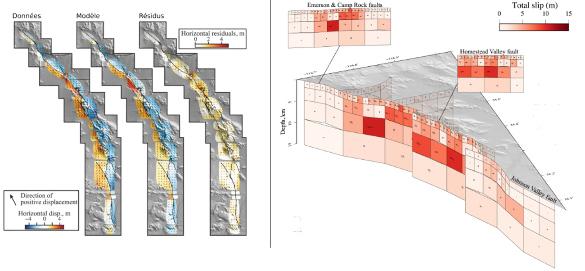 Glissement le long de la faille lors du séisme de Landers (Californie,1992)