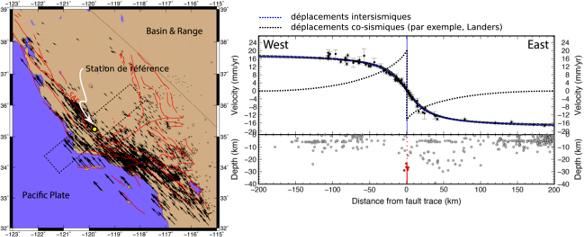 Mesure de la déformation intersismique par GPS au niveau de la Californie