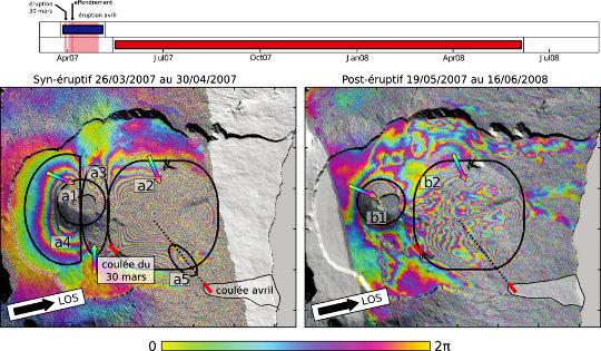 Déformation durant et après l'éruption d'avril 2007