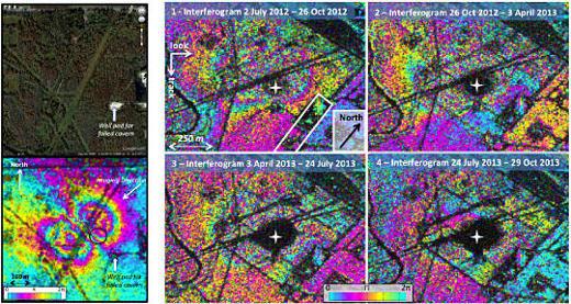 Interférogrammes pré-effondrement (à gauche) et post-effondrement sur la zone de Bayou Corn (Louisiane, États-Unis d'Amérique)