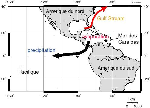 Schéma du transfert hydrique entre l'Atlantique (mer des Caraïbes) et le Pacifique équatorial Est