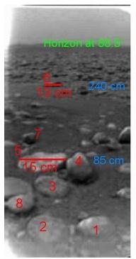 Image annotée du sol de Titan