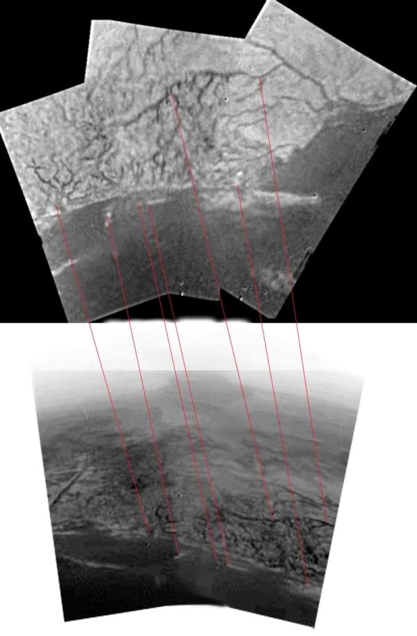 """Correspondance entre les vues verticales et les vues obliques au niveau de la """"côte"""""""