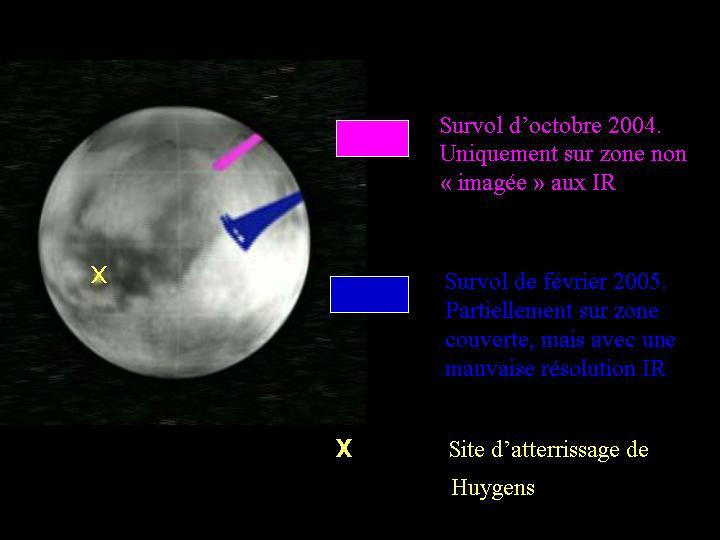 Couverture radar lors des survols d'octobre 2004 et de février 2005