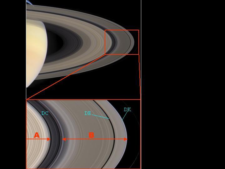 Position du Keeler gap où vient d'être découvert un nouveau petit satellite de Saturne