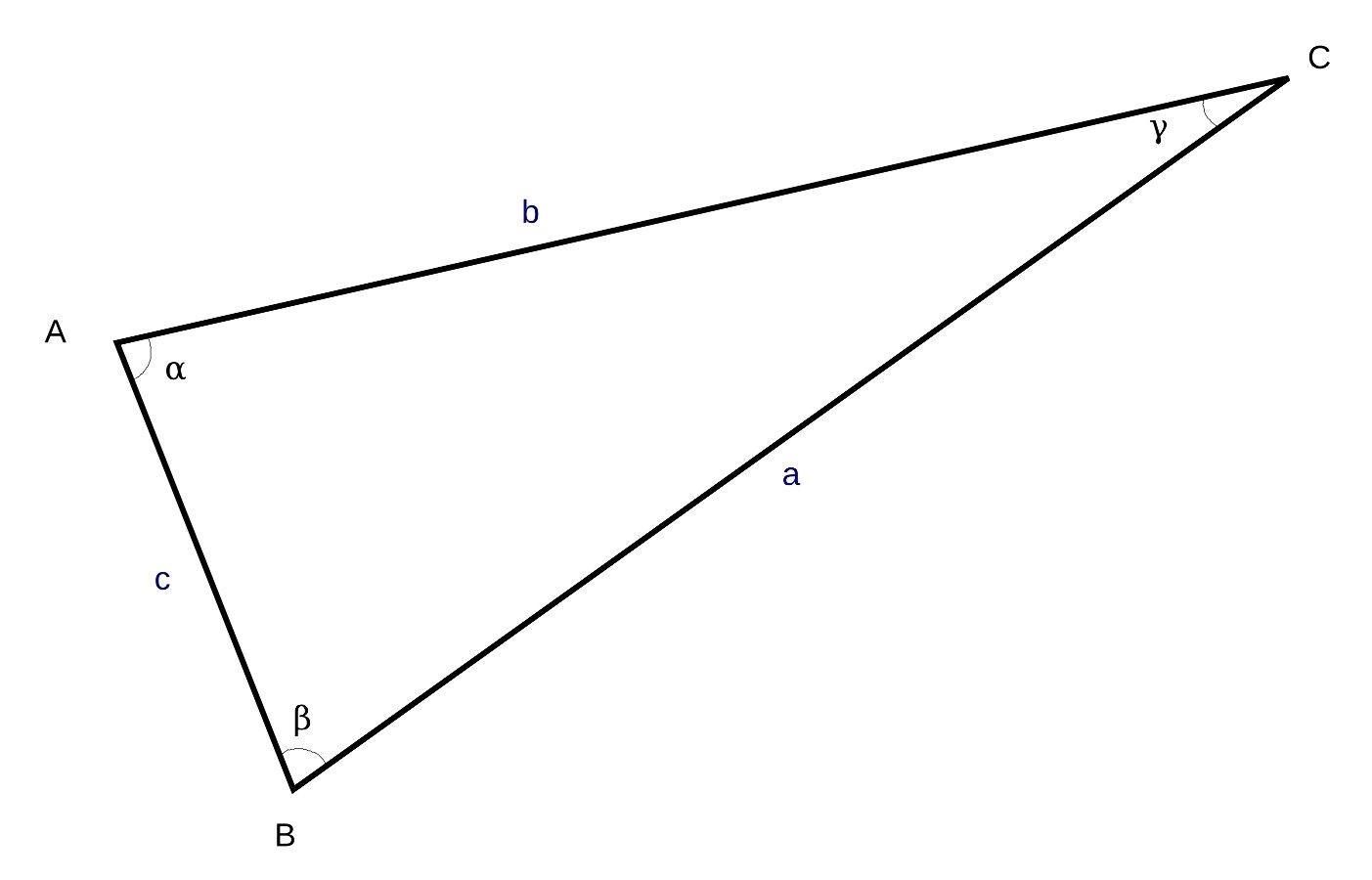 Principe de la triangulation, loi des sinus