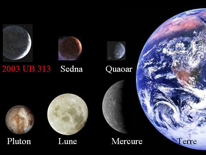 Taille comparée de la Terre, Mercure, la Lune, Pluton, Quaoar, Sedna et 2003 UB 313