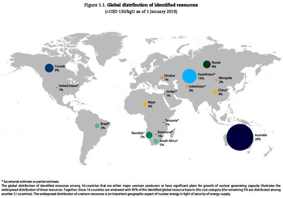 Distribution mondiale des ressources d'uranium récupérables pour un coût inférieur à 130USD/kgU, au 1er janvier 2019