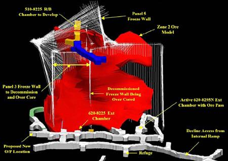 Disposition des forages pour la mine McArthur