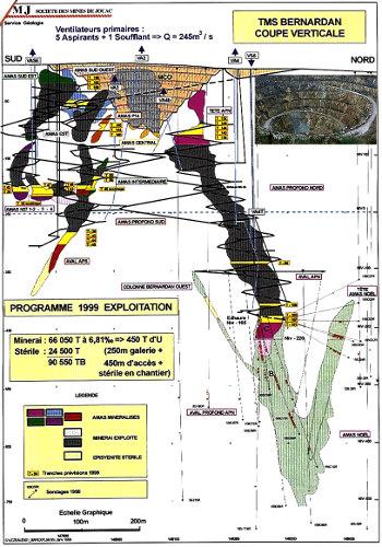 structure du gisement du Bernardan en l'état de l'exploitation deux ans avant sa fermeture en 2001
