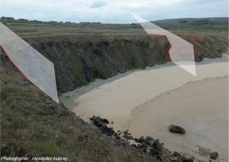 Localisation des failles sur la plage de la Palue