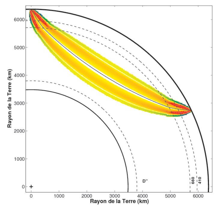 Exemple du noyau de sensibilité d'une onde de cisaillement vu à longue période (ici la période est de 34 secondes)